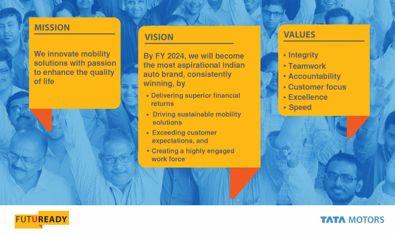 vision of tata motors Overview way back in 2000, tata motors felt the need to introduce a customer care programme that catered to the customers' every need slowly, this programme.